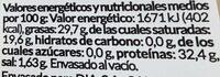 Parmigiano reggiano - Informació nutricional - es