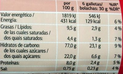 Bolacha Maria - Información nutricional