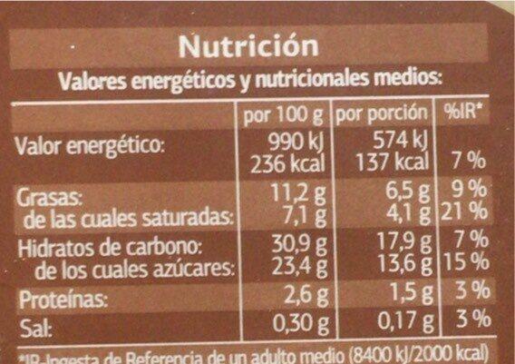Tempantion - Nutrition facts - es