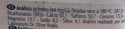 Agua mineral Font Natura Dia 1,5 L - Valori nutrizionali - es