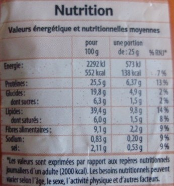 Cacahuètes grillées à sec - Nutrition facts
