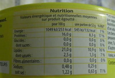 Miettes de thon à l'huile de tournesol - Dia - Informations nutritionnelles
