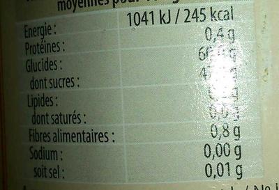 Confiture extra de Fraises - Nutrition facts