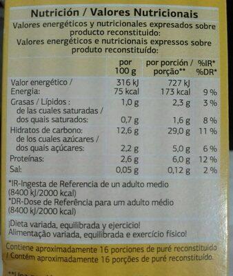 Puré de patatas - Informations nutritionnelles - fr