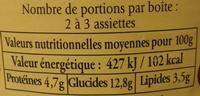 Le Cannelloni à la Napolitaine (Pur Bœuf) - Informations nutritionnelles