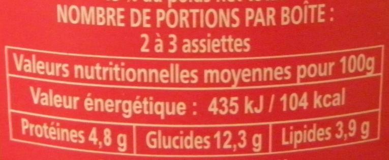 Le Ravioli à la Bolognaise (Riche en bœuf) - Nutrition facts - fr