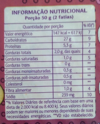 Pão de forma - Informação nutricional - pt