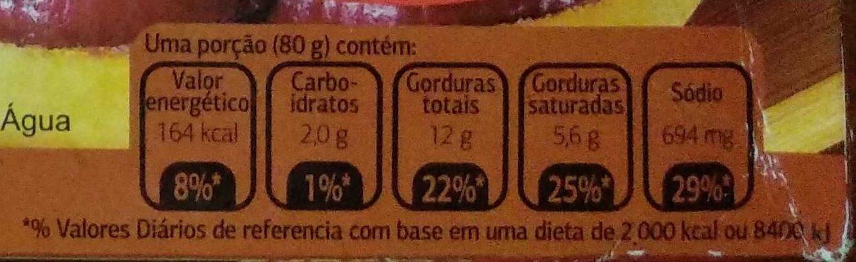 Hambúrguer de carne congelada - Informação nutricional - en