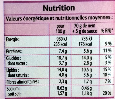 Nems au porc, Avec sauce (x 4) - Informations nutritionnelles - fr