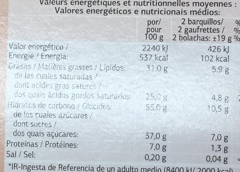 Gaufrettes fourrées et enrobées de chocolat - Informations nutritionnelles