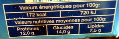 15 Bâtonnets Panés de Poisson, Surgelés - Informations nutritionnelles