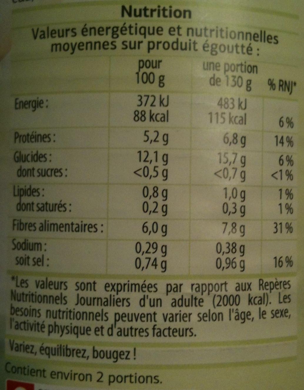 Flageolets Verts Extra-Fins - Informations nutritionnelles