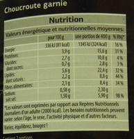 Choucroute garnie au jarret de porc et au vin blanc - Informations nutritionnelles - fr