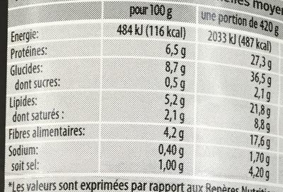 Cassoulet recette gourmande - Informations nutritionnelles - fr