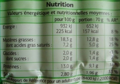Knacks Volaille (x 10) - Nutrition facts - fr