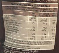 Tagliatella Carbonara - Informació nutricional