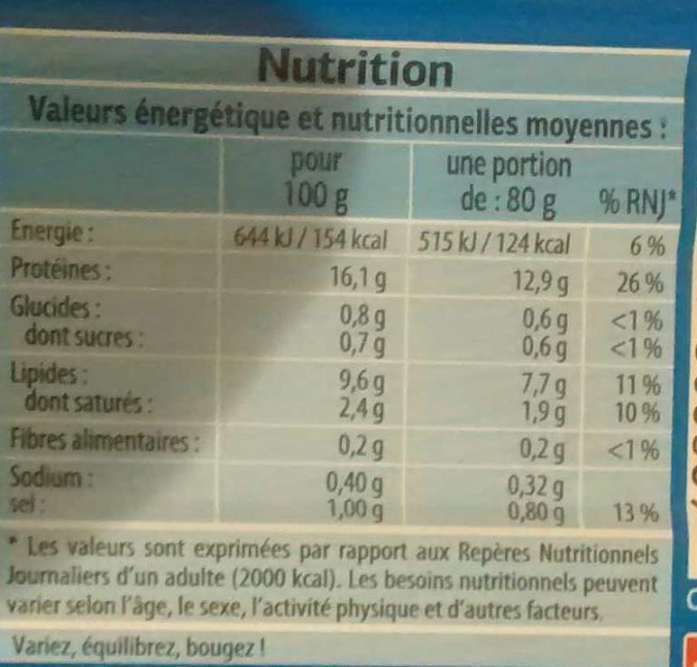Filets de maquereaux (Marinés au vin blanc et aux aromates) - Nutrition facts - fr