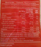 Pan Hot Dog - Información nutricional