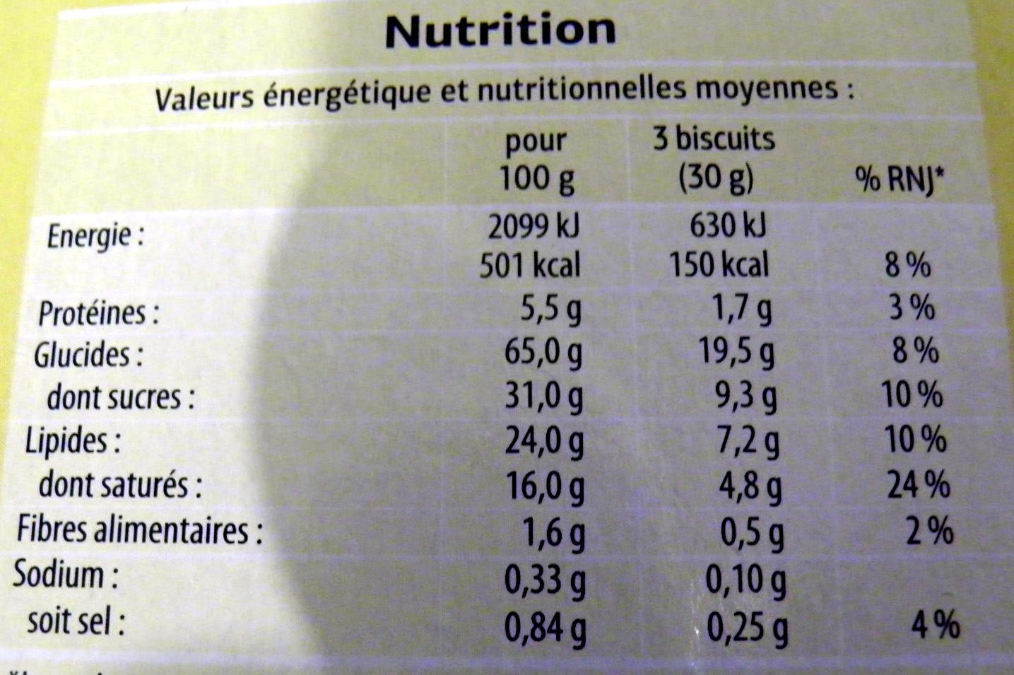Sablés aux pommes - Informations nutritionnelles