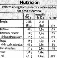 """Surtido de encurtidos """"Dia"""" - Información nutricional - es"""