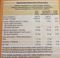 Barritas con Avellana - Informació nutricional