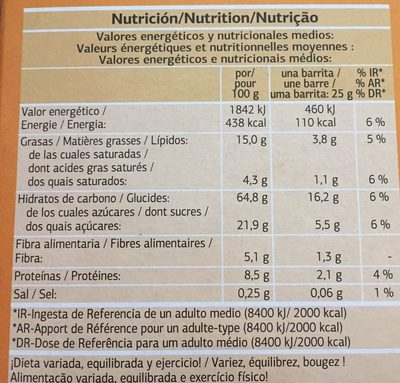 Barritas con Avellana - Informations nutritionnelles
