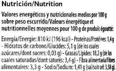 """Aceitunas verdes enteras """"Dia"""" Variedad Manzanilla - Información nutricional - es"""