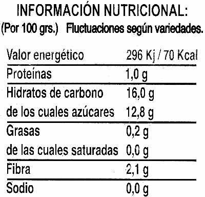 Cerezas - Informació nutricional