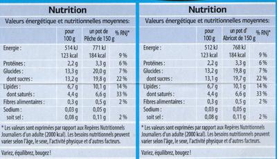Yaourt à la Grecque sur Lit de Fruits (2 Abricots, 2 Pêches) - Voedingswaarden