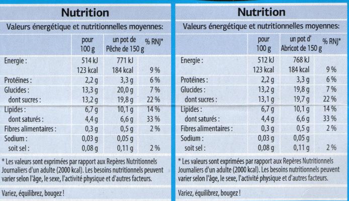 Yaourt à la Grecque sur Lit de Fruits (2 Abricots, 2 Pêches) - Informations nutritionnelles - fr