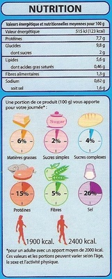 Bâtonnets de Surimi (24 bâtonnets) 400 g - Nutrition facts - fr