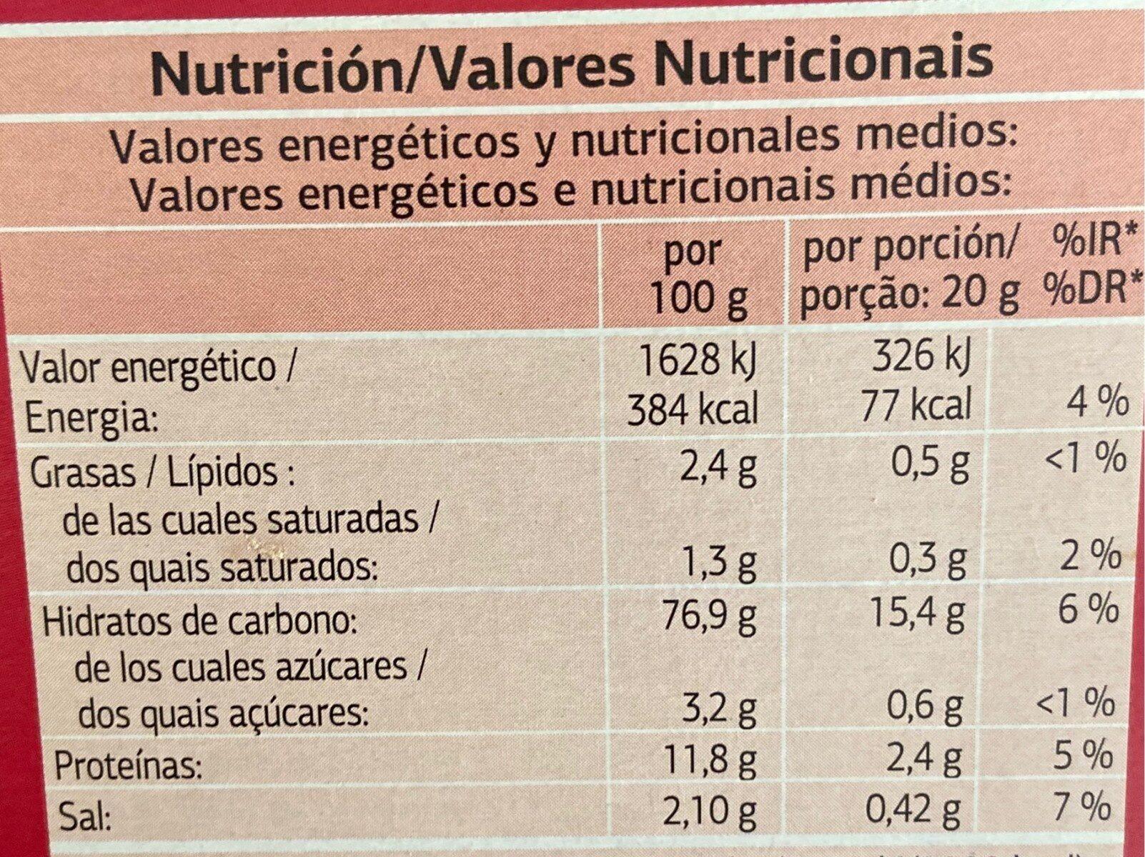 Mini Tostadas De Pan - Información nutricional - es