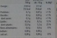 Beurre d'Isigny doux de baratte - Nutrition facts