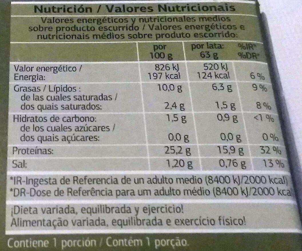 Filetes de caballa del Sur en aceite de oliva - Voedigswaarden