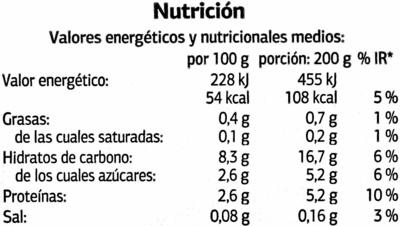 Menestra especial - Información nutricional