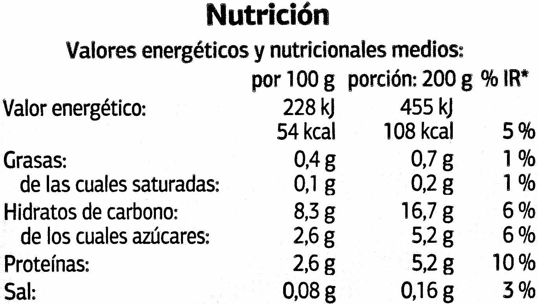 Menestra especial - Informació nutricional - es