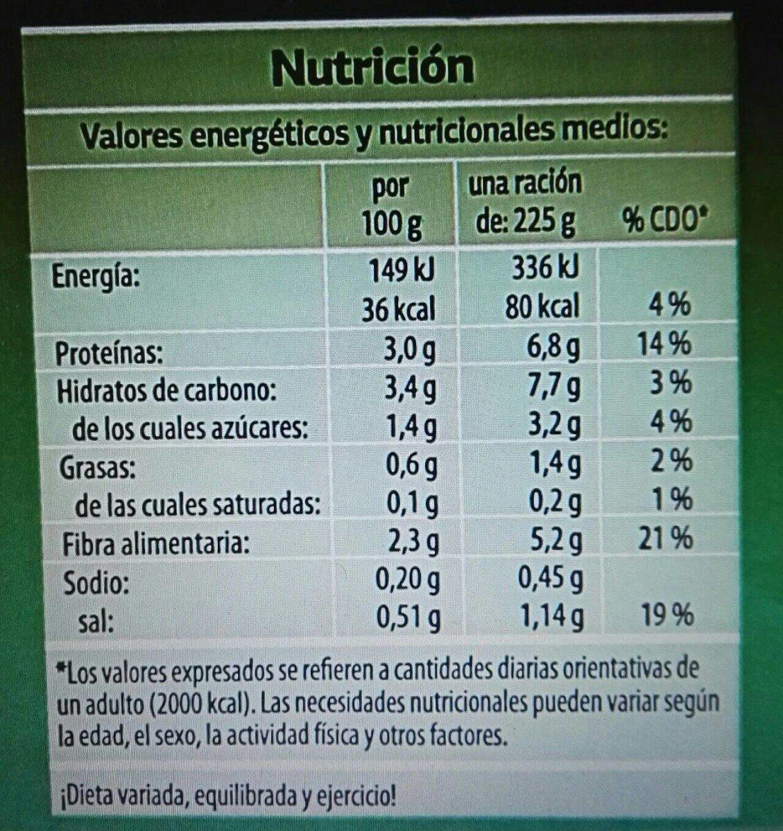 Salteado de espinacas y gambas - Informations nutritionnelles