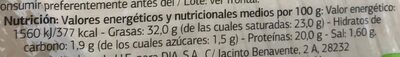 Queso tierno - Nutrition facts