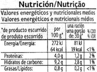 Ensalada china - Informations nutritionnelles