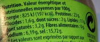 Filets d'anchois à l'huile d'olive - Nutrition facts - fr