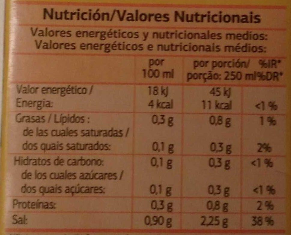 Caldo de pollo - Información nutricional - es