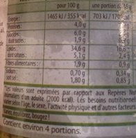 Sauce Pesto - Nutrition facts - fr