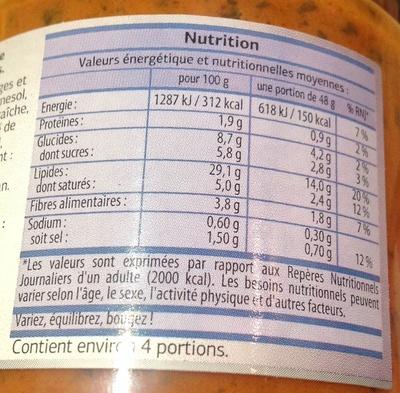 Sauce cuisinée Poivrons Aubergines - Nutrition facts - fr