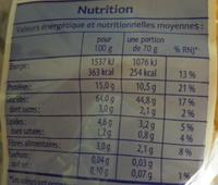 Pâtes d'Alsace Nids aux œufs - Informations nutritionnelles