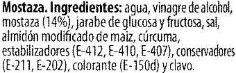 Salsa de mostaza - Ingredientes