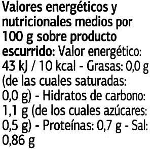 Acelgas categoría extra - Informació nutricional
