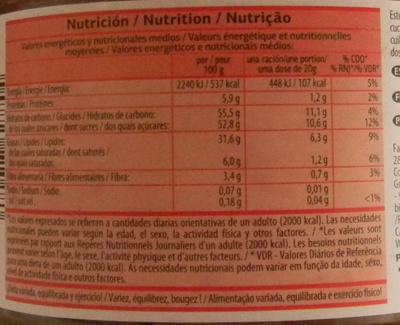 Pâte à tartiner - Valori nutrizionali