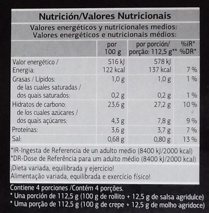 Rollitos de primavera - Informations nutritionnelles