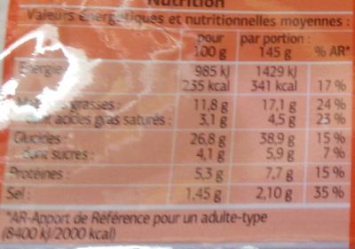 Mini nems au porc (x 10) - Informations nutritionnelles - fr