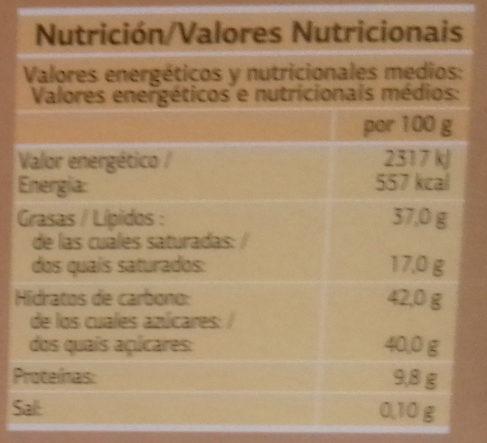 Torta de chocolate negro con almendras - Información nutricional - es